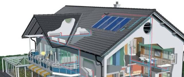 Secur Control: Nuova linea Solare Termico a Padova